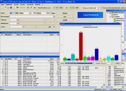 verkauf software umsatzsteuer